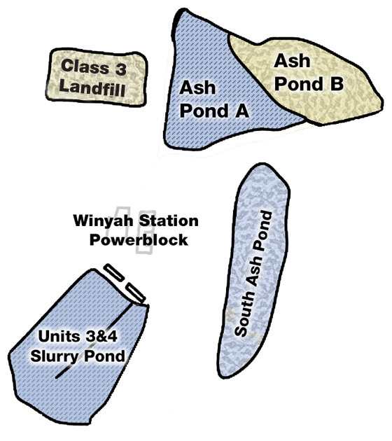 Winyah Station